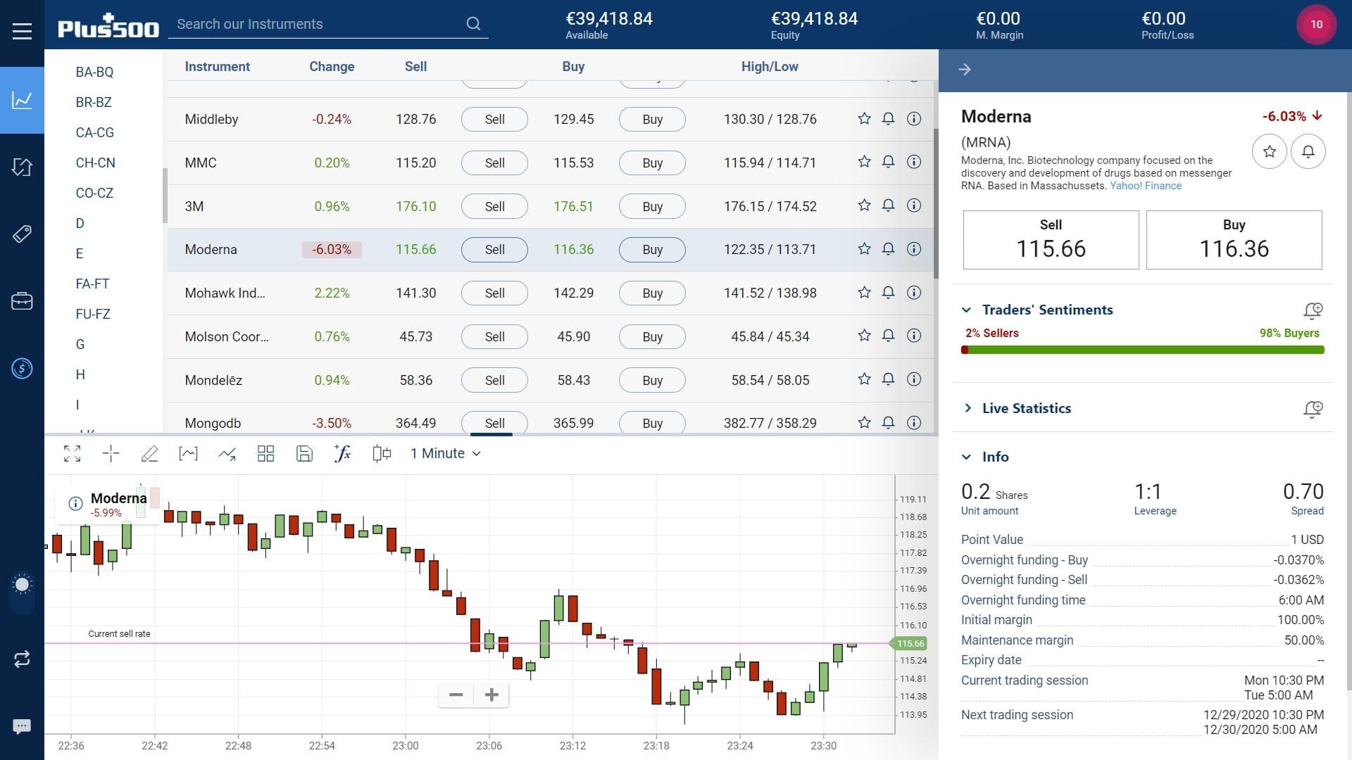 Moderna stock trading on Plus500's WebTrader platform