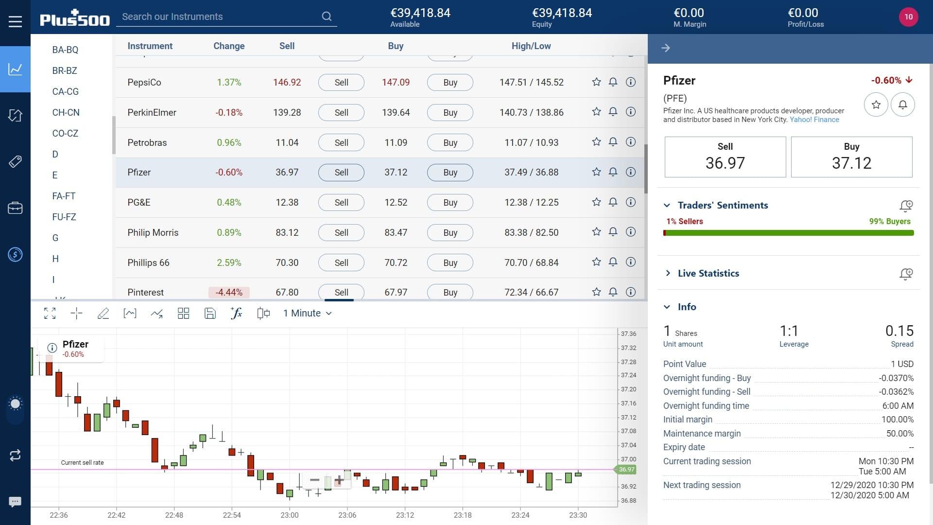 Pfizer stock trading on Plus500's WebTrader platform