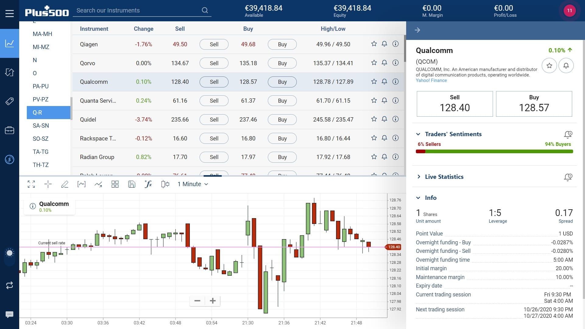 Qualcomm stock trading on Plus500's WebTrader platform